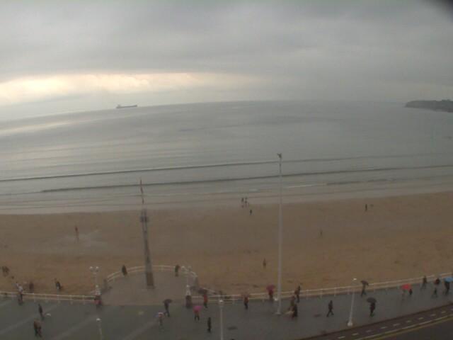 Gijon Live Cam, Spain – San Lorenzo Beach